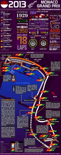 Everything You Need To Know About The Monaco GP