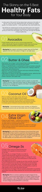 15 Nutrition Lies That Destroy Health Saturated fat, Fruit juice - fresh primal blueprint omega 3