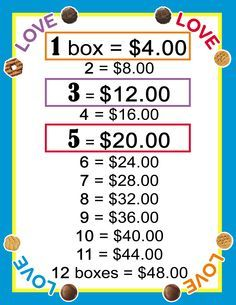 Girl Scout Cookie Price Chart- for the Cookie Booth!