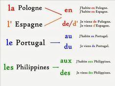 Les pays et les prépositions.