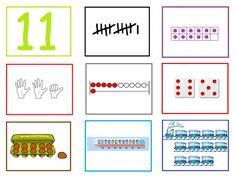 Cijferkaart 11: Met deze cijferkaarten kun je veel rekenactiviteiten doen in de groep. Ze kunnen heel goed gebruikt worden bij de digibordles: http://digibordonderbouw.nl/index.php/lessen/rekenen/telenzoek112