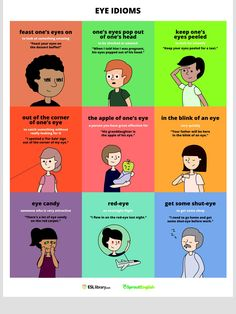 Eye Idioms for ESL/ESOL or introducing idioms to native language (English) speakers. English Resources, English Tips, English Fun, English Writing, English Language Arts, English Study, English Words, English Lessons, English Grammar