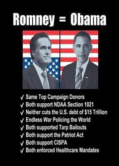 Ron Paul folks are great for anti Romney pins.  Please Repubs stay home for these reasons above.