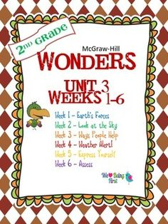 If you are already using or you are new to the Wonders Reading Program, this 277 page bundle is for you. You'll have help with weekly lesson planning, printables for centers or word work activities, anchor charts, writing activities, high frequency word practice, an abundance of spelling activities, and much, much more.Check the table of contents below to see exactly what is included in the each packet.Also, look at the preview for each weekly packet for a better idea of what's inside.