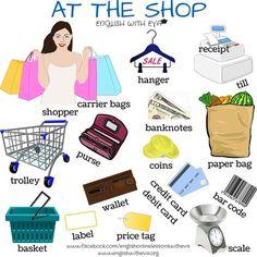 Forum | ________ Learn English | Fluent LandAt The Shop Vocabulary | Fluent Land