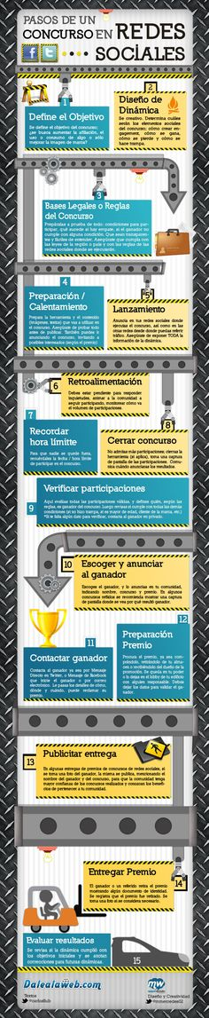Pasos para realizar un concurso en Redes Sociales #infografia #Mearketing #CM