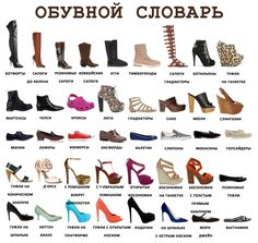 All different types of shoes is in one Visual Shoe Dictionary. Hope this  collection of shoes can be helpful in any shopping session.