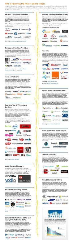 Who is Powering the Rise of Online Video?