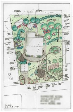 What is Permaculture Design? - Directory of Permaculture