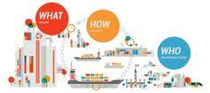 Transformational Company Framework | CBSR