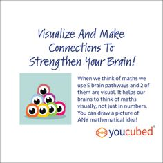 Posters - YouCubed - one for each classroom norm
