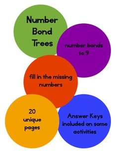 Number Bonds Trees 0-9 - Singapore math