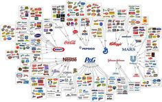 Logo brands stimulat
