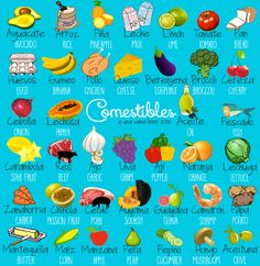 This article provides a list and map of places to grocery shop in Cabarete, Dominican Republic and the surrounding area.