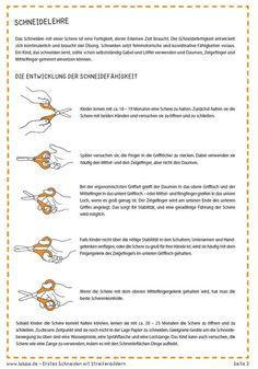 Schneidelehre: Das Schneiden mit einer Schere ist eine Fertigkeit, deren Erlernen Zeit braucht. Die Schneidefertigkeit entwickelt sich kontinuierlich und braucht viel Übung. Schneiden setzt feinmotorische und koordinative Fähigkeiten voraus. Ein Kind, das schneiden lernt, sollte schon selbstständig Gabel und Löffel verwenden und Daumen, Zeigefinger und Mittelfinger getrennt einsetzen können.: