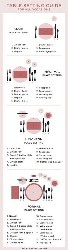 No matter the occasion, setting the table can be fun. Follow this simple guide to a proper table setting and learn to set the perfect table for any event. | TheCasaCollective.com | #propertablesetting #entertaining #tablesettings