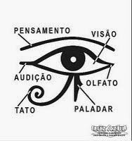 New Eye Tattoo Ideas Horus Ideas Iphone Wallpaper Nasa, Body Art Tattoos, New Tattoos, Eye Of Horus, Book Of Shadows, Future Tattoos, Tattoo Studio, Tattoo Inspiration, Piercings