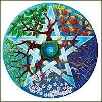 Wiccan/Pagan patterns elements CSP