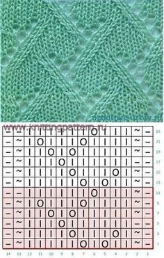 Best 11 Lace knitting good for fast knitting – SkillOfKing. Lace Knitting Stitches, Lace Knitting Patterns, Knitting Charts, Easy Knitting, Knitting Socks, Knitting Designs, Knitting Machine, Crochet Pullover Pattern, Points
