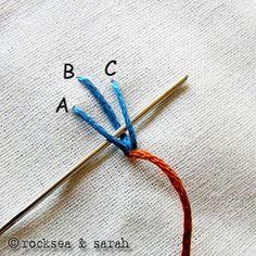 woven trellis stitch: fig 2