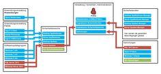 SCCM 2012 R2 - Sicherheitsbereiche (Security Scopes) - http://www.hanrath.de/sccm-2012r2-sicherheitsbereiche-security-scopes/