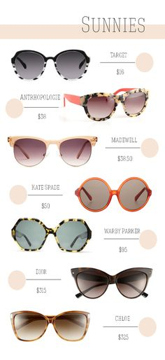 The madewell glasses