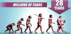 Evolution of man… | Food To Think