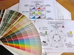 Feng Shui Colors & Tools