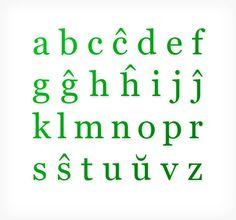 Quick Esperanto pronunciation guide for English speakers | Esperanto Language Blog