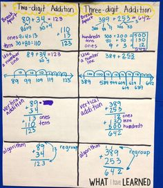 Ways to solve multi-digit addition problems
