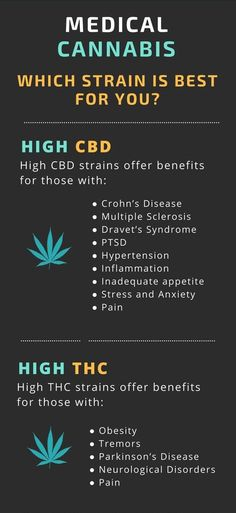CBD Medical uses for Cannabis Medical Cannabis, Cannabis Oil, Crohns, Oil Benefits, Hemp Oil, Stress And Anxiety, Ptsd, Wellness, Homemade Febreze