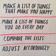 My list needs adjusting. Blog