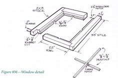 Window frame joints.