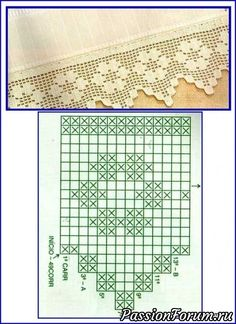 Crochet Edging And Borders Needle-Works Butterfly: Filet Crochet Shelf-Edgings With Patterns Crochet Border Patterns, Crochet Lace Edging, Crochet Cross, Lace Patterns, Crochet Home, Thread Crochet, Crochet Trim, Love Crochet, Lace Knitting
