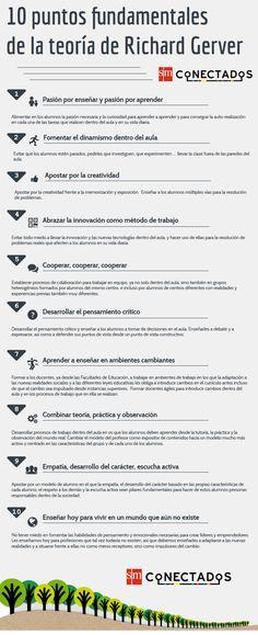 Hola: Una infografía con 10 puntos fundamentales de la teoría de Richard Gerver. Vía Un saludo
