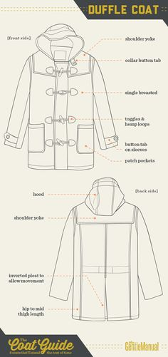 Fashion infographic : Fashion infographic : 6 coats that will stand the test of time Duffel CoatThe Complete Series: Pea Coat / Trench Coat / Overcoat / Car Coat / Duffel Coat / ParkaVia Flat Drawings, Flat Sketches, Duffle Coat Homme, Mens Duffle Coat, Fashion Infographic, Style Masculin, Fashion Vocabulary, Coat Patterns, Fashion Flats