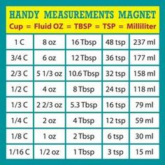 Measurement Conversion Chart Printable Thread Liquid