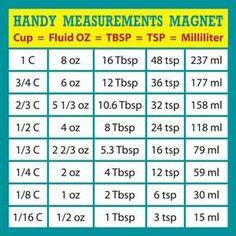 Standard Liquid Measurements Conversion Chart   Converting Metric ...