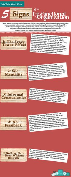 5 Signs of a Dysfunctional Organization #Infographic | www.letstalkaboutwork.tv