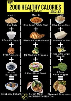 Pin this 2000 calorie diet if your looking to get healthy and lose fat! Macronutrient Ratios Protein 130 Grams Carbs 211 Grams Fats Grams weightloss health balanceddiet dietplan is part of 600 calorie meals - Healthy Meal Prep, Get Healthy, Healthy Eating, Healthy High Calorie Meals, Healthy Workout Meals, High Calorie Dinners, Foods High In Protein, 600 Calorie Meals, High Protein Diet Plan