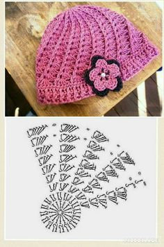 Crochet easy baby hat with shell stitch pattern - Salvabrani Crochet Beret Pattern, Crochet Baby Hat Patterns, Crochet Baby Beanie, Crochet Kids Hats, Crochet Cap, Baby Hats Knitting, Easy Crochet Hat, Crochet Diagram, Crochet Stitches Patterns