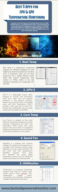 24 best Monitors images in 2017 | Monitor, Info graphics