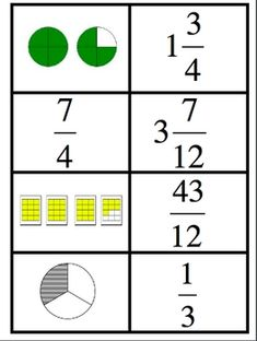 Here's a set of cards for matching improper fractions and mixed numbers.