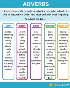 Adverbs: What Is An Adverb? Useful Rules & Examples English Adverbs: A Complete Grammar Guide English Grammar Rules, Teaching English Grammar, English Grammar Worksheets, English Verbs, English Writing Skills, English Vocabulary Words, Learn English Words, English Phrases, Grammar Lessons