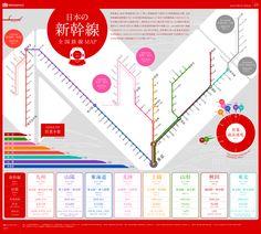 shoji:   新幹線全国路線マップ トリップアドバイザーのインフォグラフィックスで世界の旅が見える