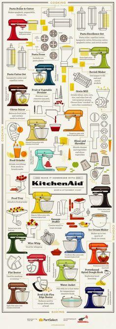 Niente di Particolare: BEELD: Wat doe je nu met die hippe, kleurige Artisan van KitchenAid?!