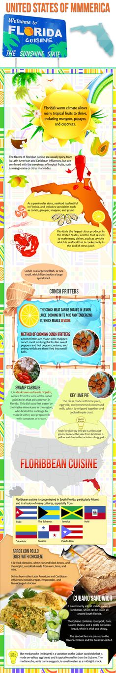 Infographic of #Cuisine of Florida