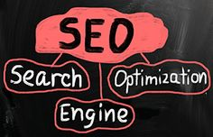 What is SEO? If website content is search optimized, search results end up at the top of the list. The website that works hardest ends up in the top spot. Cardiff, Website Design, Web Design, Internet Marketing, Online Marketing, Marketing Companies, Blogging, Search Optimization, What Is Seo
