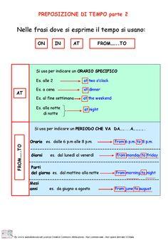 Preposizioni-di-tempo-parte-2.png (793×1133)