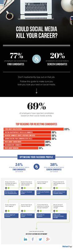 http://journalmetro.com/opinions/vincent-abry/523432/comment-eviter-que-votre-profil-facebook-nuise-a-votre-carriere/